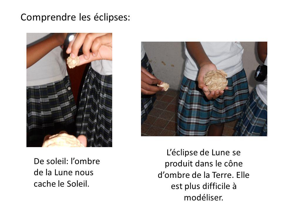 Comprendre les éclipses: