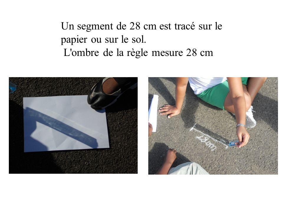 Un segment de 28 cm est tracé sur le papier ou sur le sol.