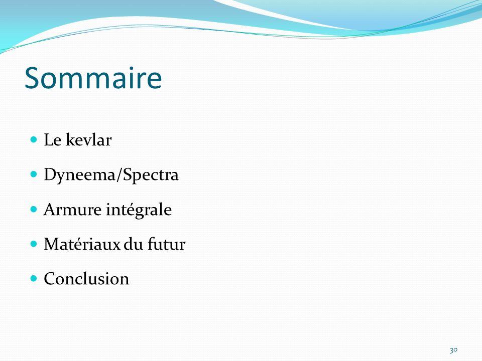Sommaire Le kevlar Dyneema/Spectra Armure intégrale Matériaux du futur