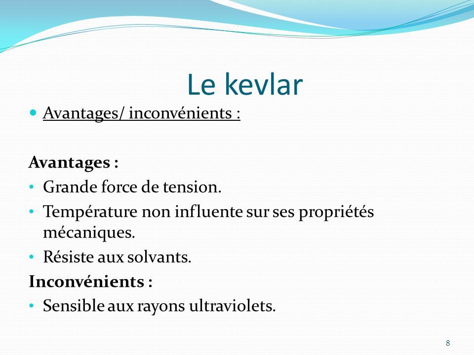 Le kevlar Avantages/ inconvénients : Avantages :