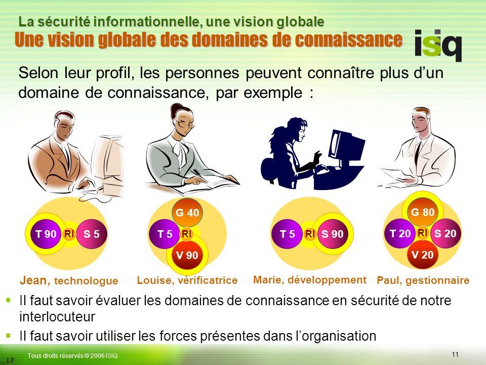 Une vision globale des domaines de connaissance