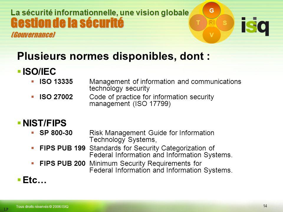 Gestion de la sécurité (Gouvernance)