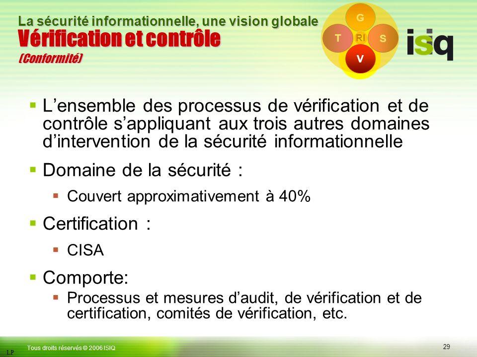 Vérification et contrôle (Conformité)