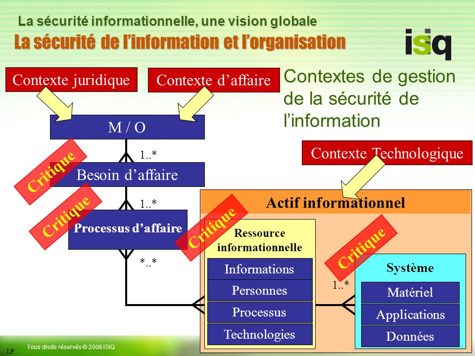 Ressource informationnelle