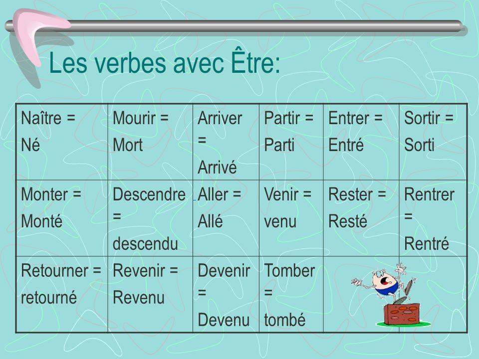 Les verbes avec Être: Naître = Né Mourir = Mort Arriver = Arrivé