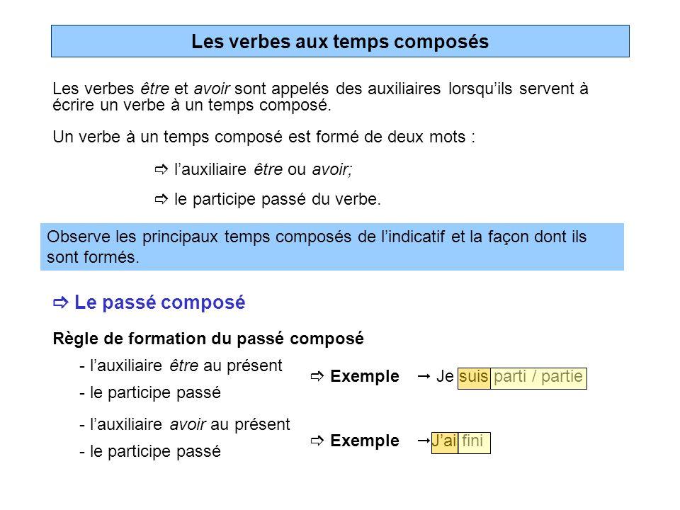 Les verbes aux temps composés