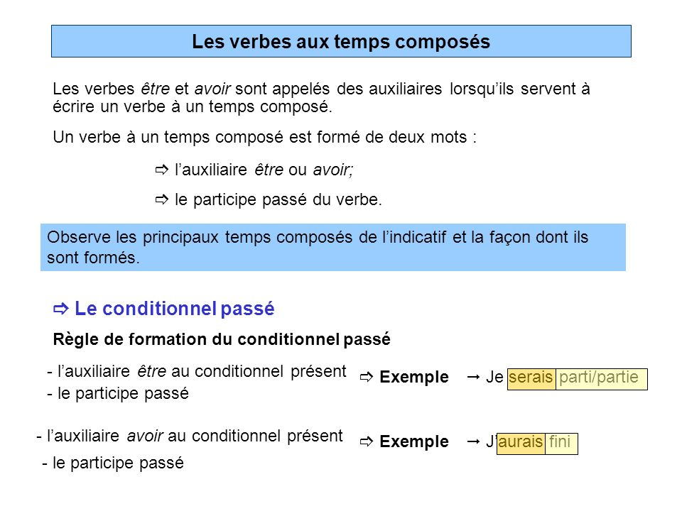french passé conditionelle Displaying 8 worksheets for french conditionnel worksheets are french 10 grammar, how to conjugate french verbs conditional tense, french summer task, le subjonctif.