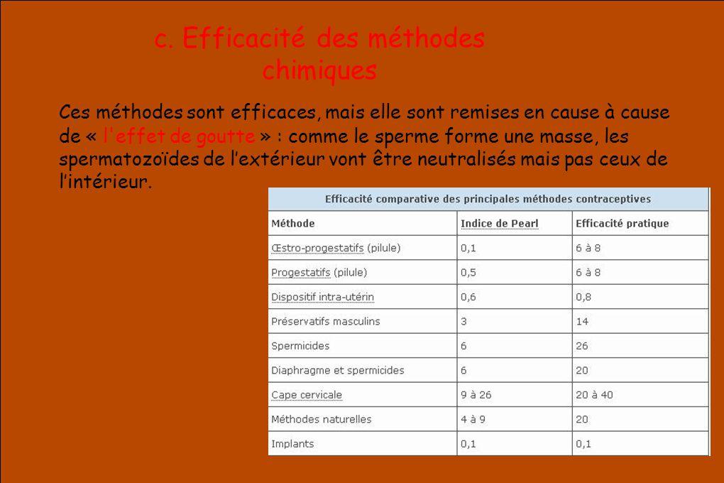 c. Efficacité des méthodes chimiques