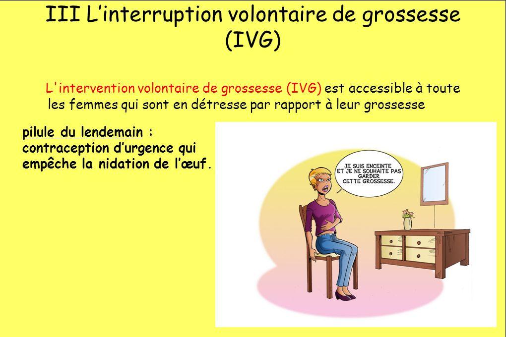 III L'interruption volontaire de grossesse (IVG)