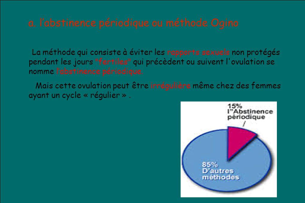 a. l'abstinence périodique ou méthode Ogino