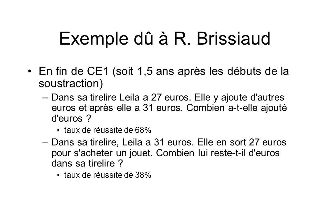 Exemple dû à R. Brissiaud