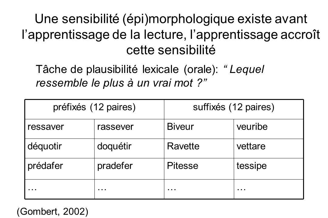 Une sensibilité (épi)morphologique existe avant l'apprentissage de la lecture, l'apprentissage accroît cette sensibilité