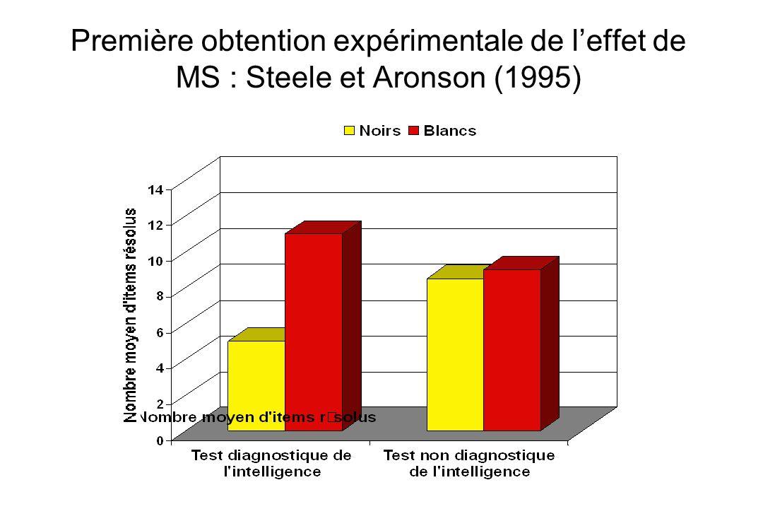 Première obtention expérimentale de l'effet de MS : Steele et Aronson (1995)
