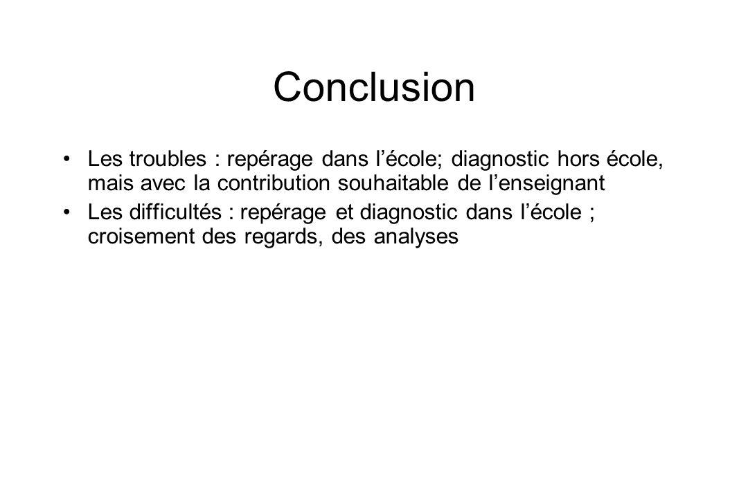 Conclusion Les troubles : repérage dans l'école; diagnostic hors école, mais avec la contribution souhaitable de l'enseignant.