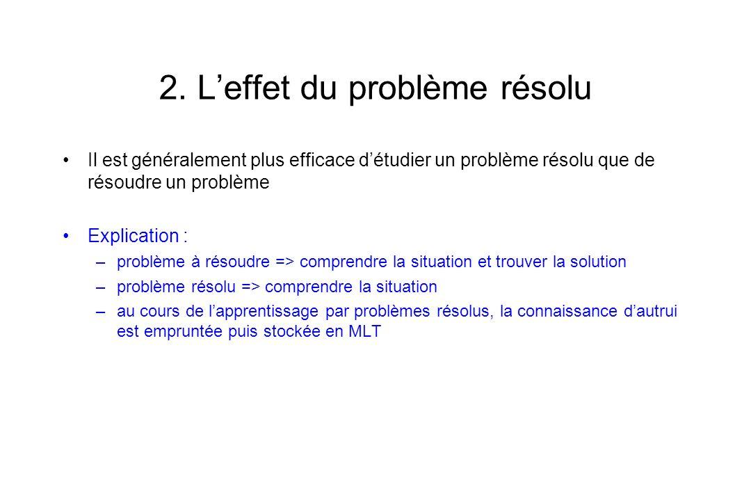 2. L'effet du problème résolu