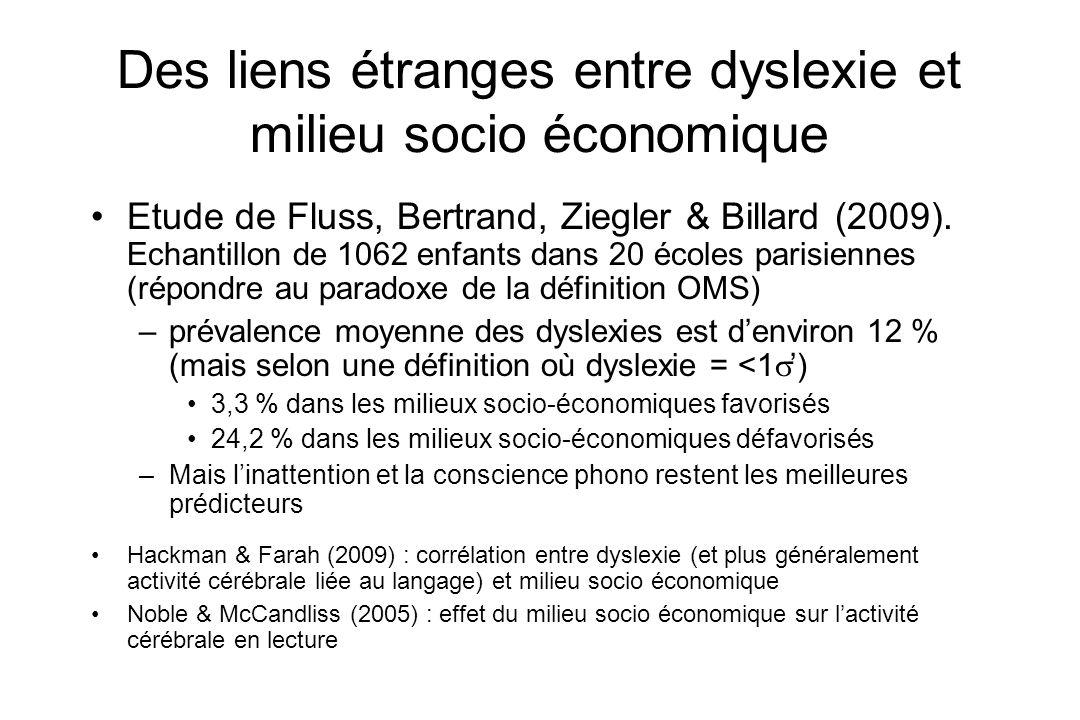 Des liens étranges entre dyslexie et milieu socio économique