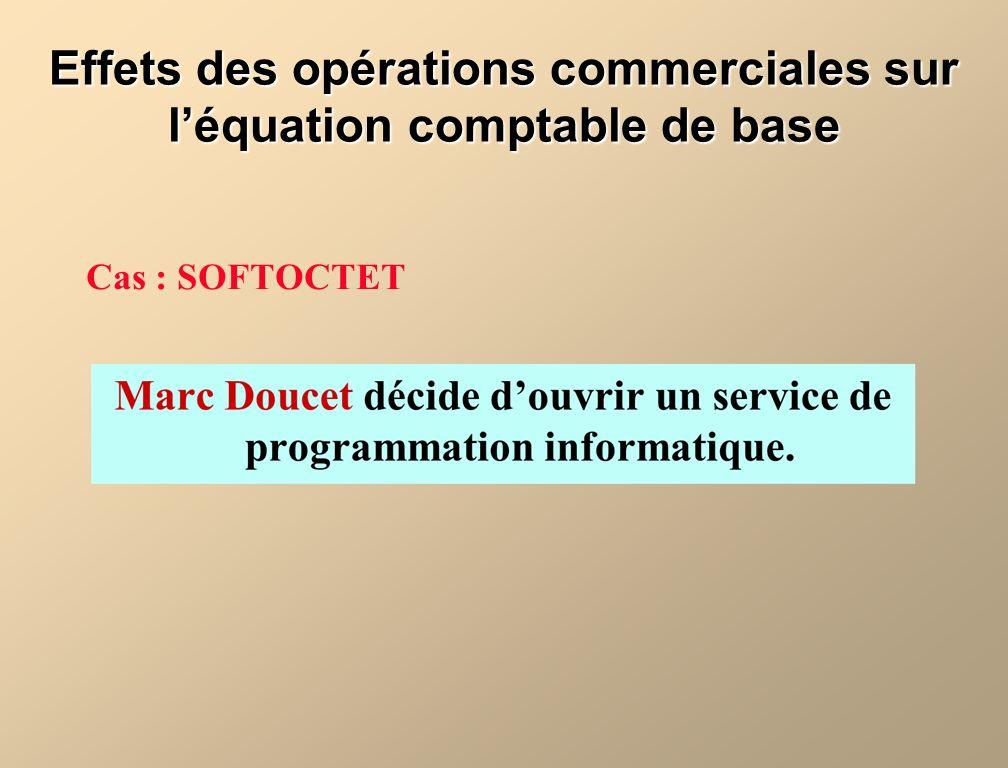 Effets des opérations commerciales sur l'équation comptable de base