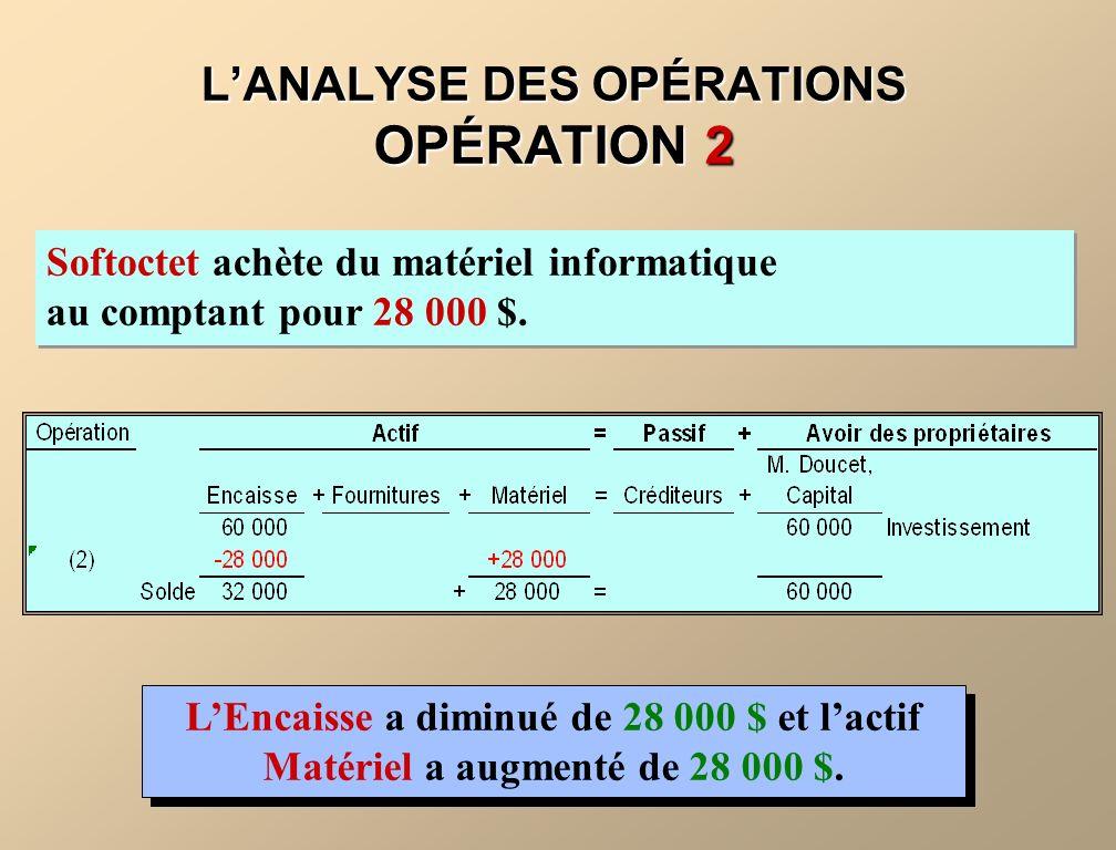 L'ANALYSE DES OPÉRATIONS OPÉRATION 2