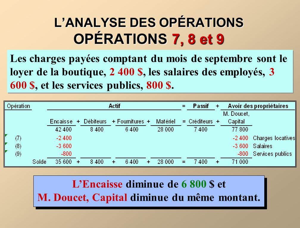 L'ANALYSE DES OPÉRATIONS OPÉRATIONS 7, 8 et 9