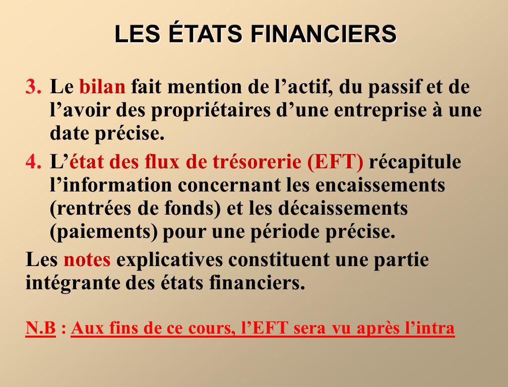 LES ÉTATS FINANCIERS Le bilan fait mention de l'actif, du passif et de l'avoir des propriétaires d'une entreprise à une date précise.