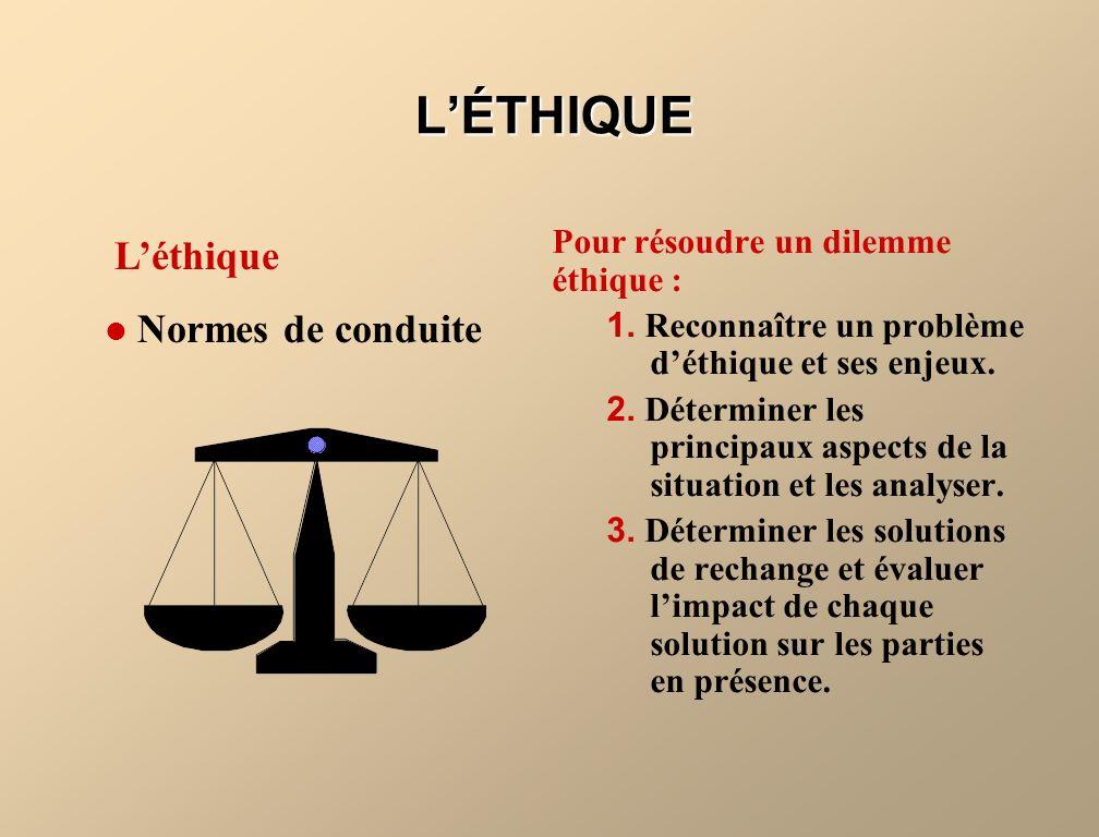 L'ÉTHIQUE L'éthique Normes de conduite