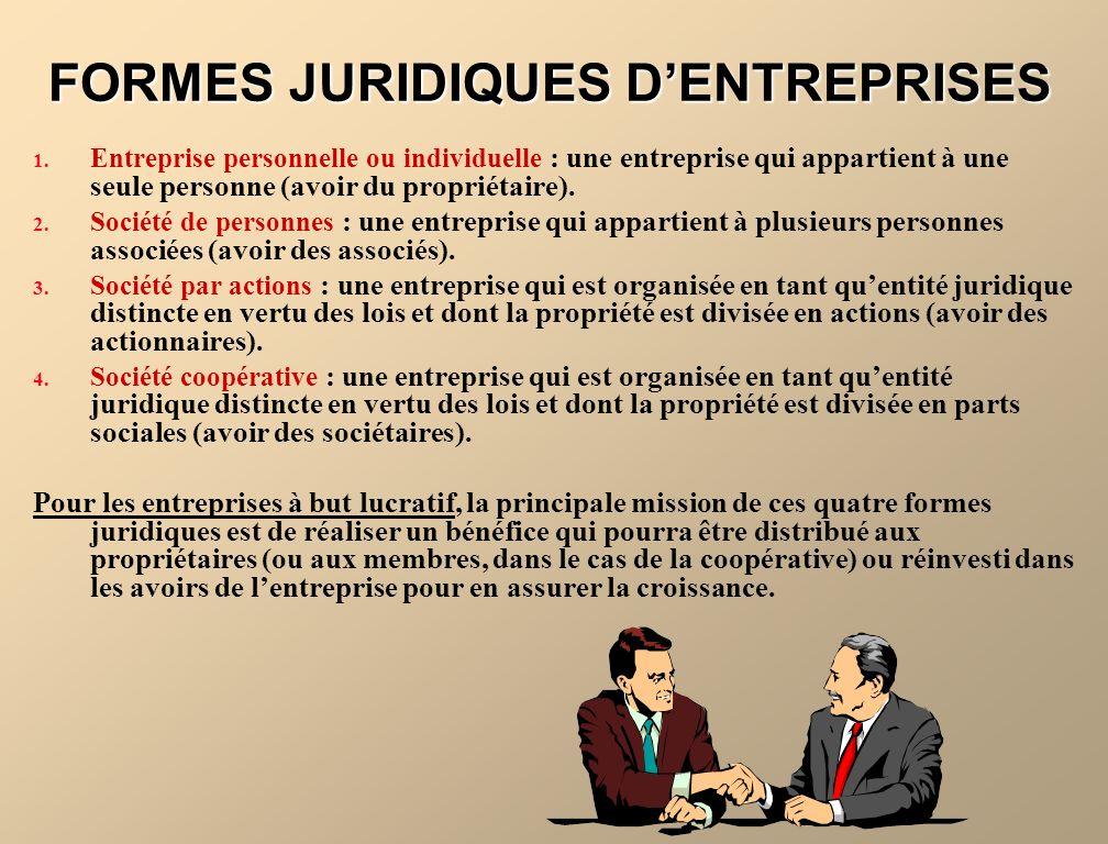 FORMES JURIDIQUES D'ENTREPRISES