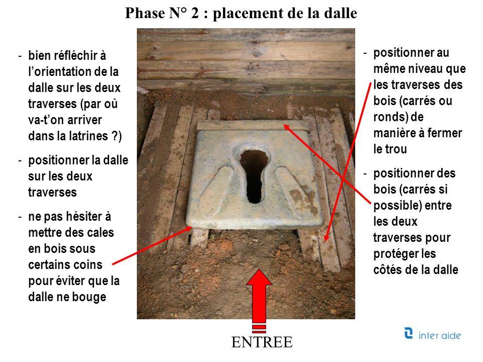 Phase N° 2 : placement de la dalle