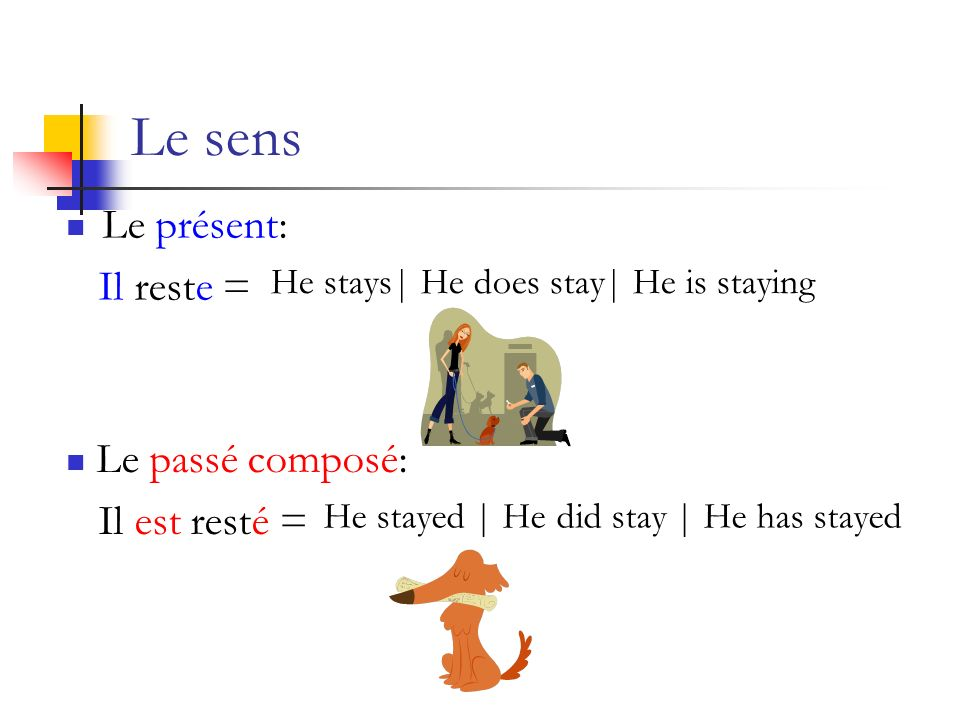 Le sens Le présent: Il reste = Le passé composé: Il est resté =
