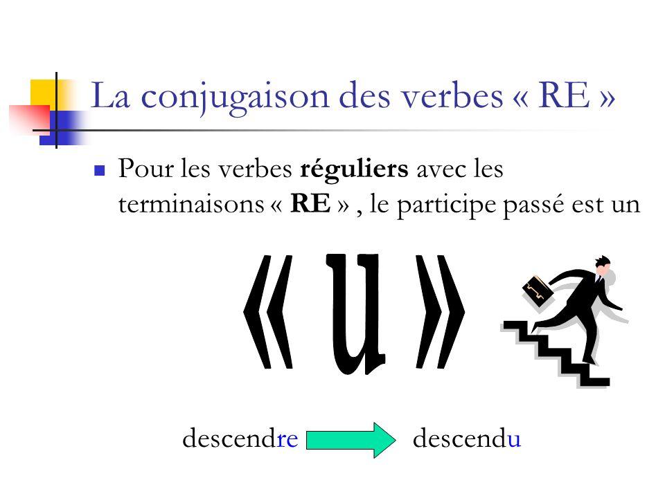 La conjugaison des verbes « RE »