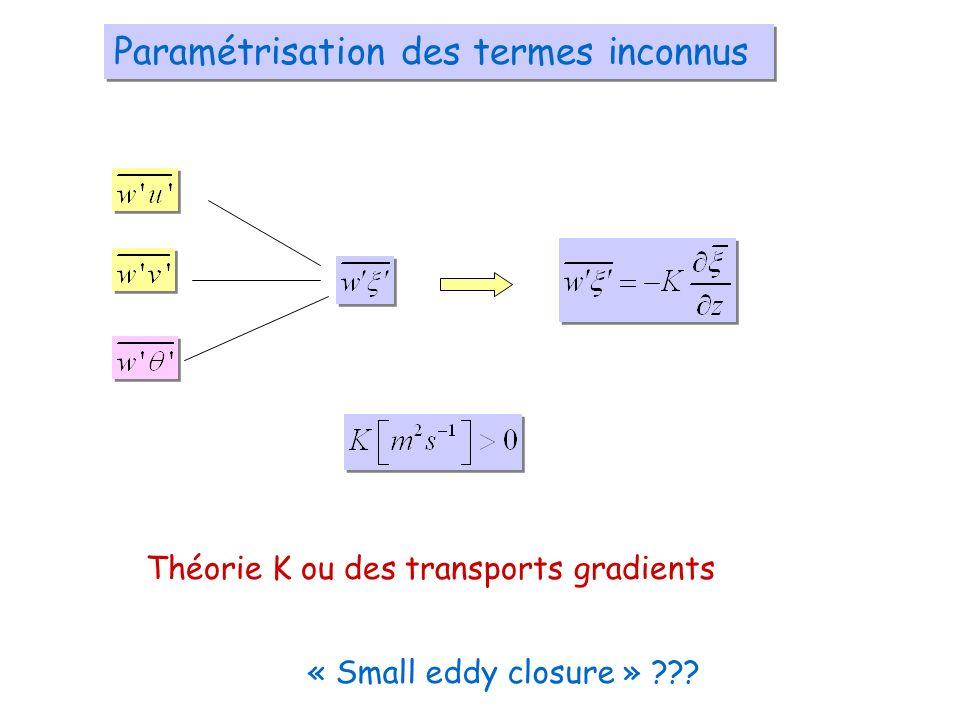 Paramétrisation des termes inconnus