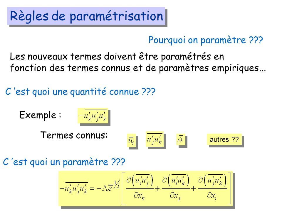 Règles de paramétrisation