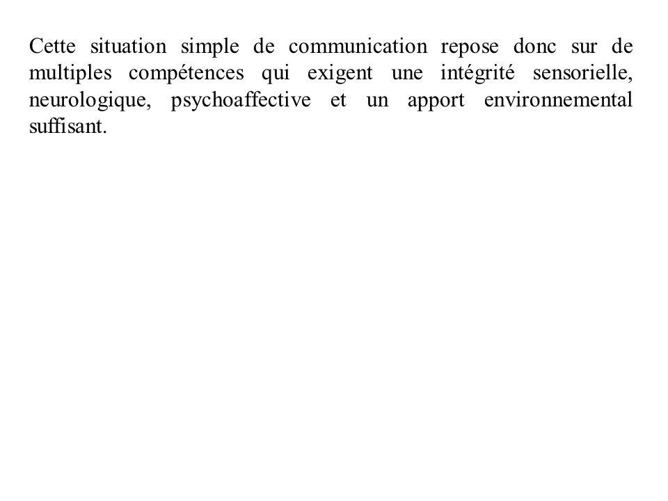 Cette situation simple de communication repose donc sur de multiples compétences qui exigent une intégrité sensorielle, neurologique, psychoaffective et un apport environnemental suffisant.