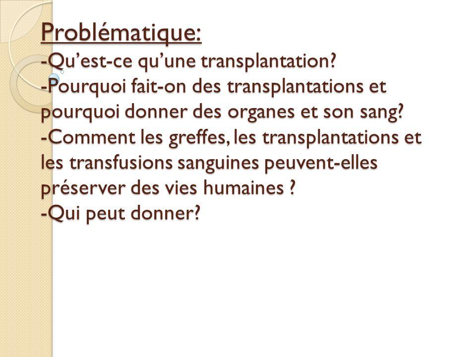 Problématique: -Qu'est-ce qu'une transplantation