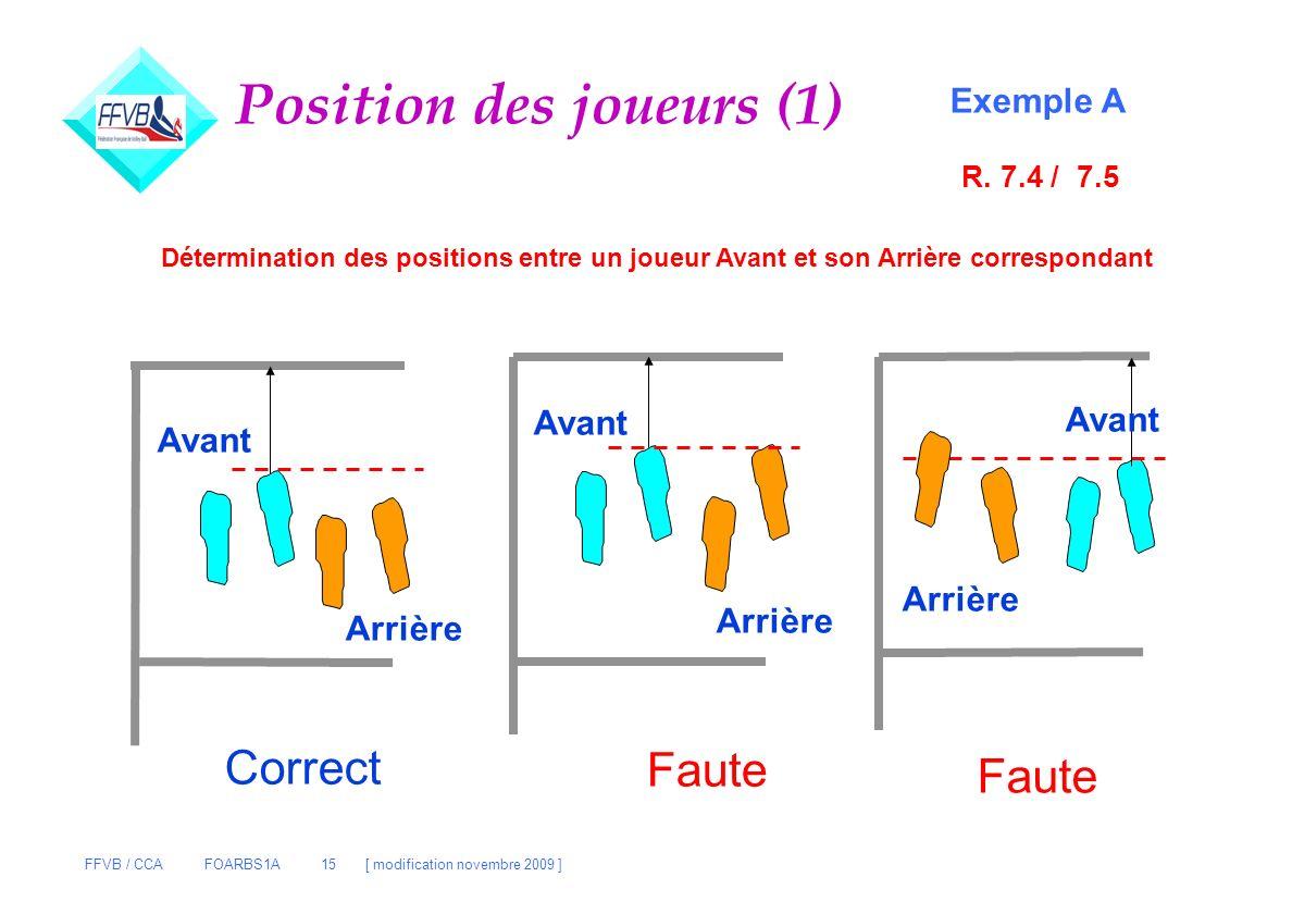 Position des joueurs (1)