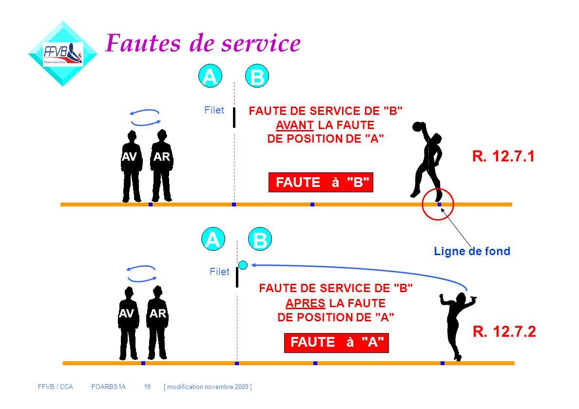 Fautes de service A B A B R. 12.7.1 R. 12.7.2 FAUTE à B FAUTE à A