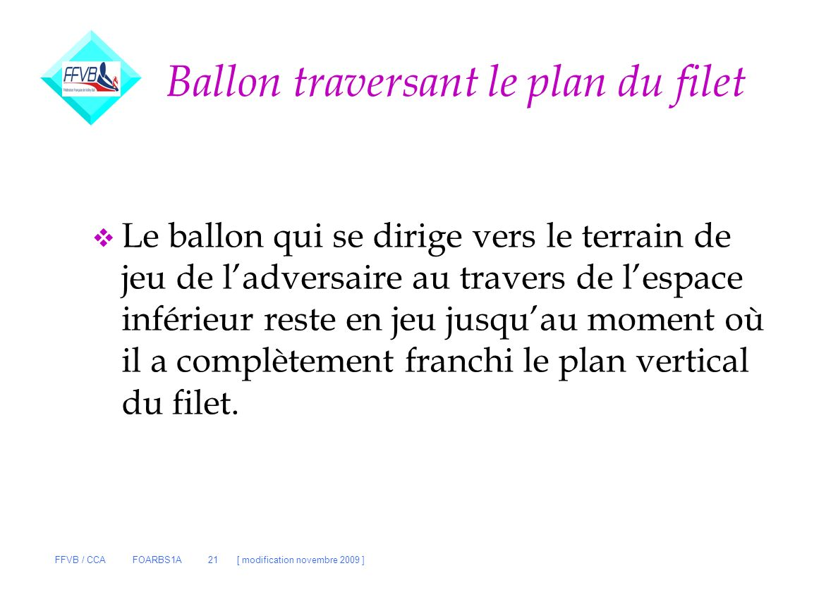Ballon traversant le plan du filet