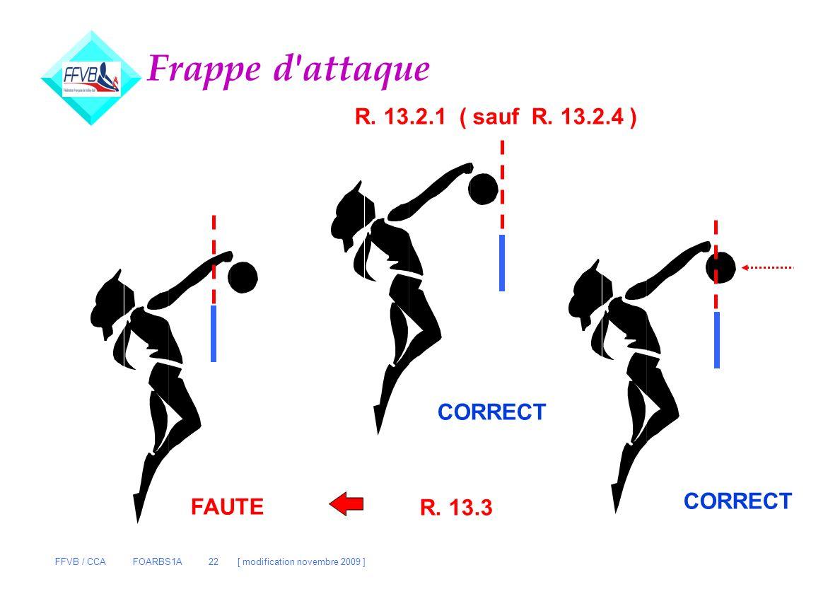 Frappe d attaque R. 13.2.1 ( sauf R. 13.2.4 ) CORRECT CORRECT FAUTE