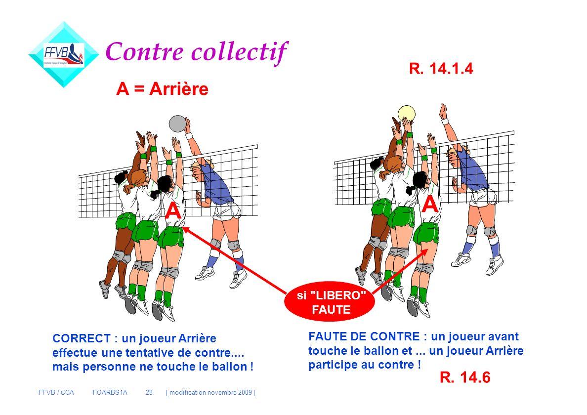 Contre collectif A A A = Arrière R. 14.1.4 R. 14.6 si LIBERO FAUTE