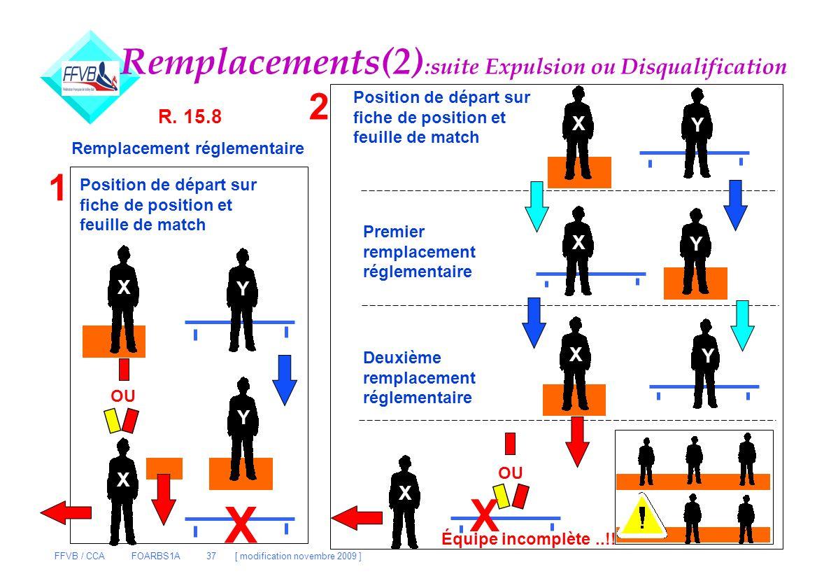X X Remplacements(2):suite Expulsion ou Disqualification 2 1 X Y
