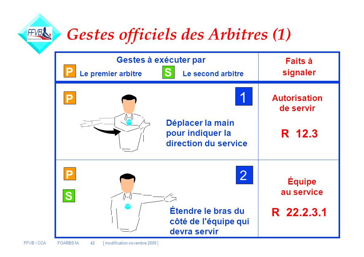 Gestes officiels des Arbitres (1)
