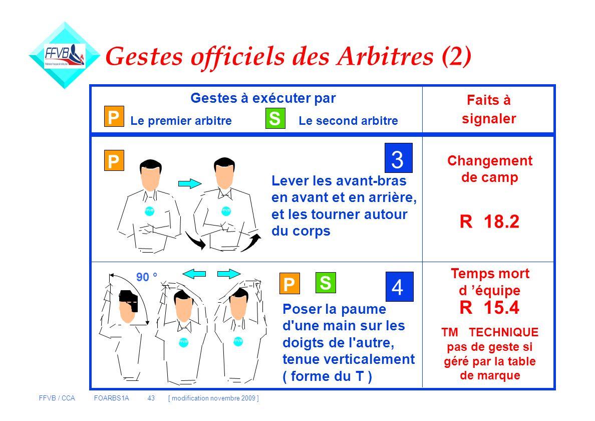 Gestes officiels des Arbitres (2)