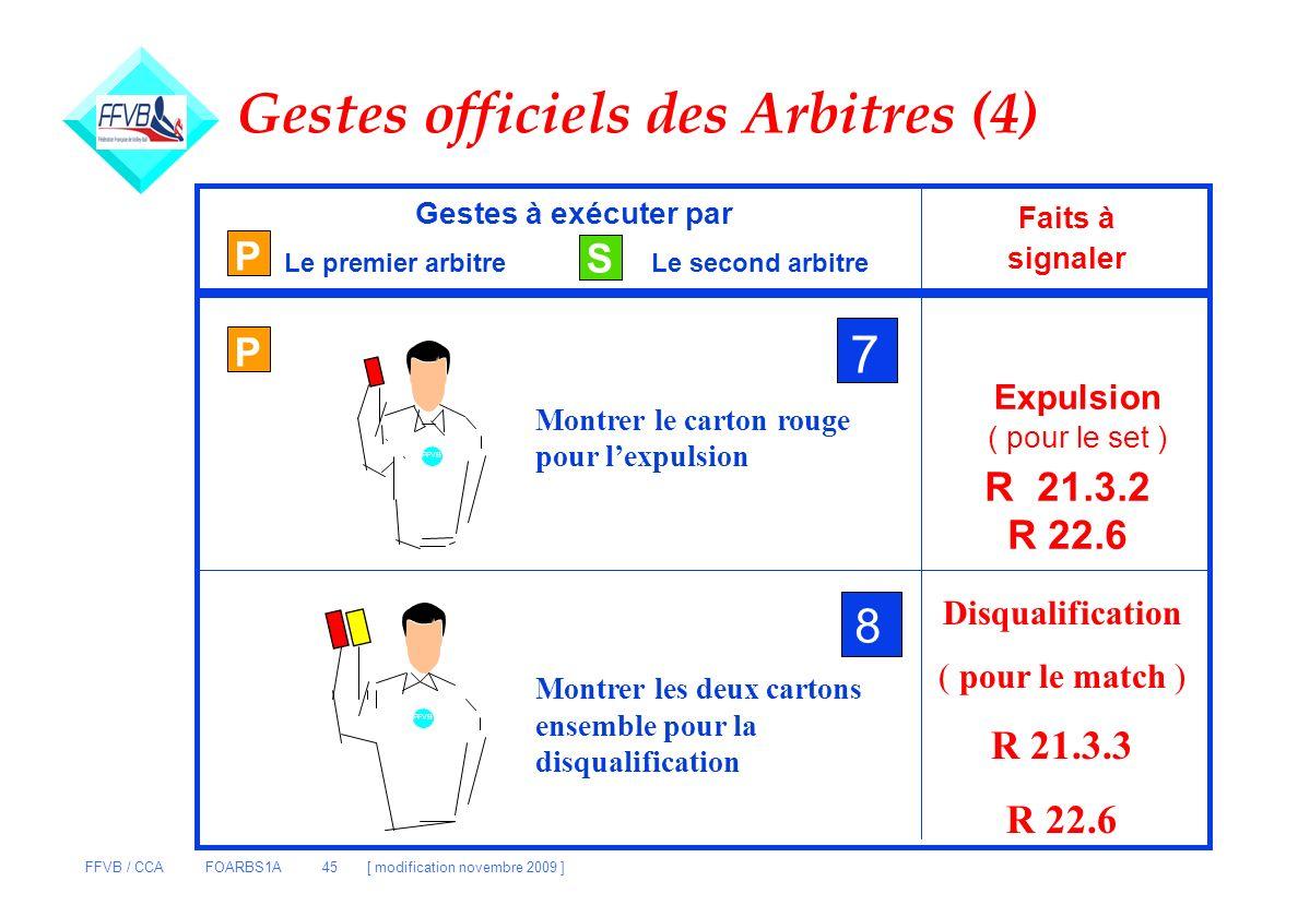 Gestes officiels des Arbitres (4)
