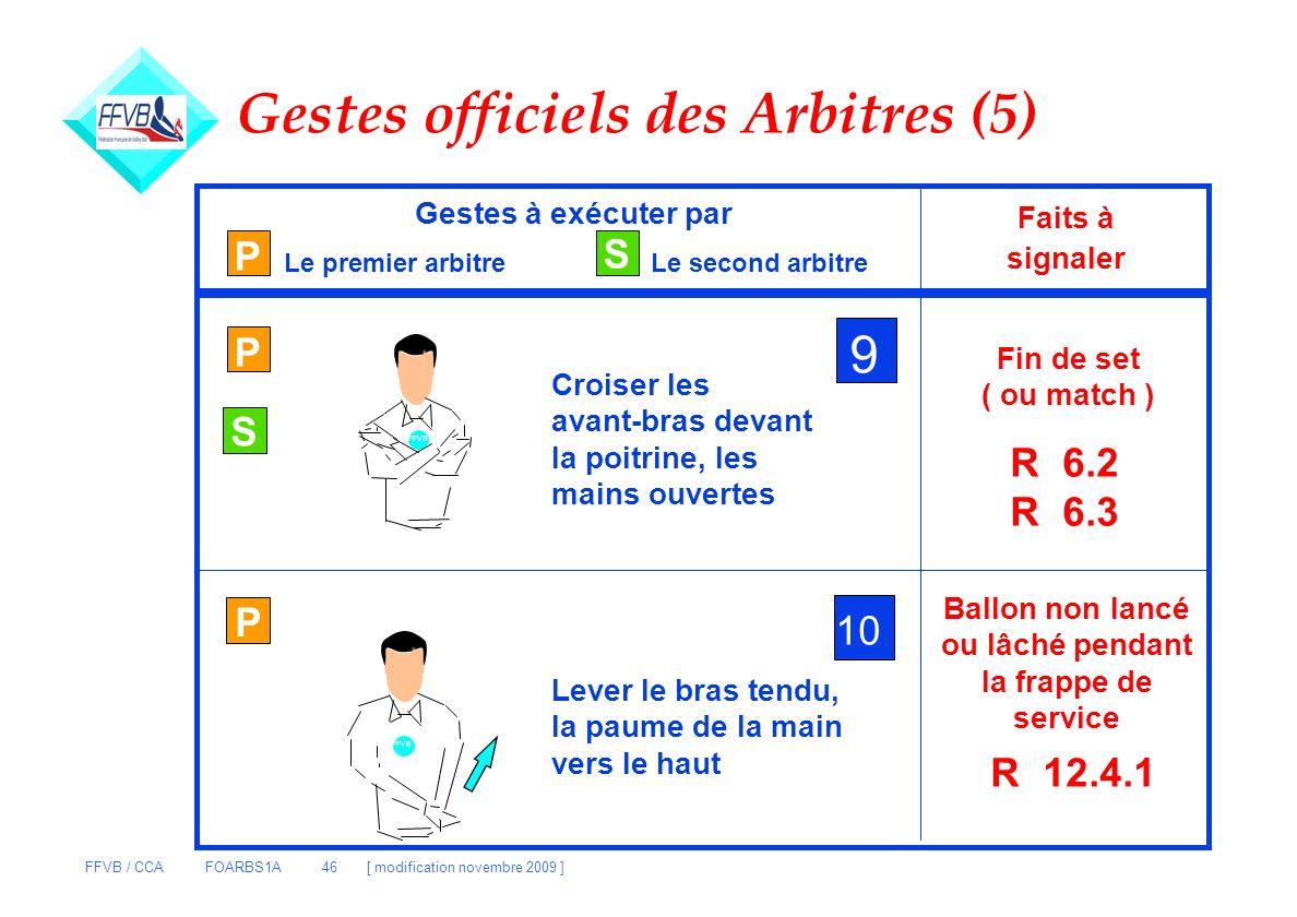 Gestes officiels des Arbitres (5)