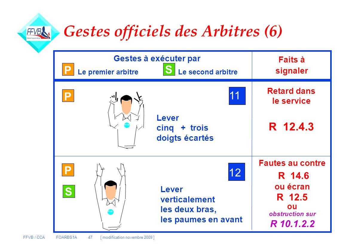 Gestes officiels des Arbitres (6)