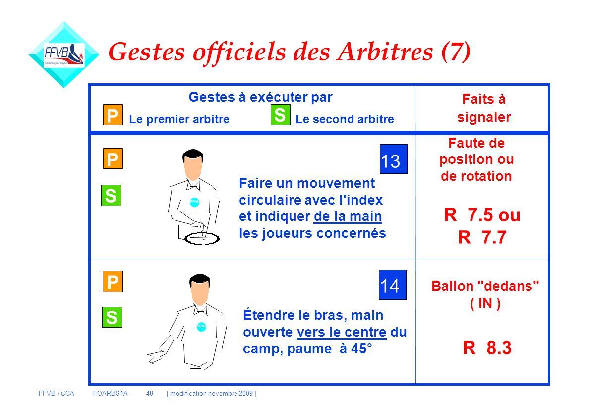Gestes officiels des Arbitres (7)
