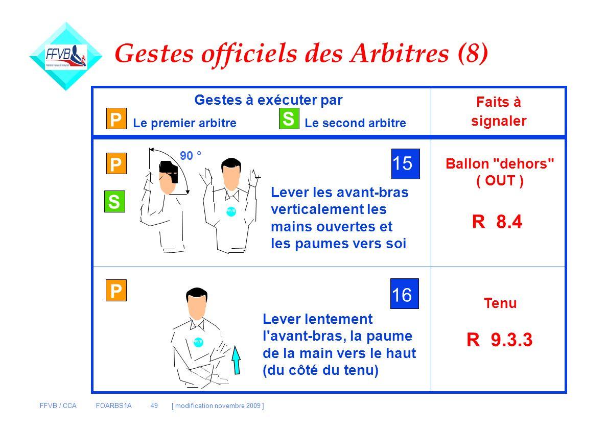 Gestes officiels des Arbitres (8)