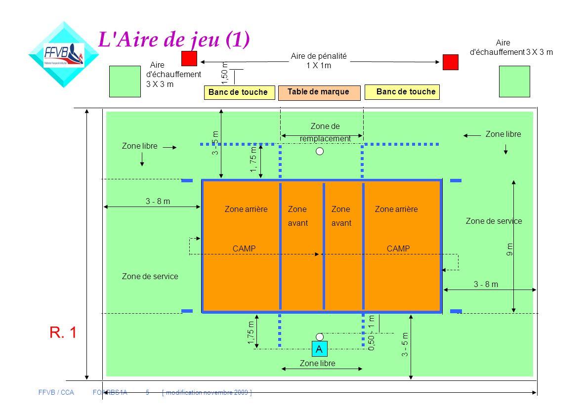 L Aire de jeu (1) R. 1 A Aire d échauffement 3 X 3 m Aire de pénalité