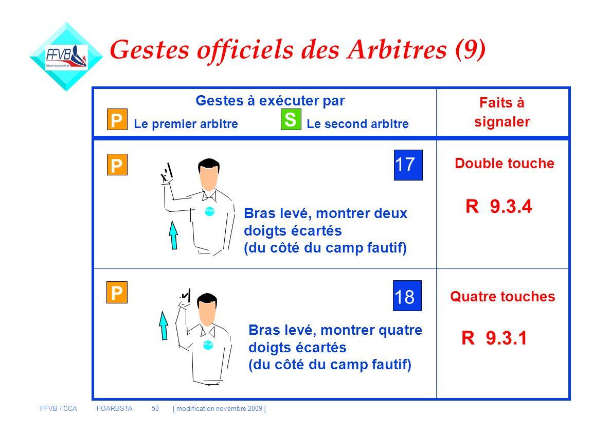 Gestes officiels des Arbitres (9)