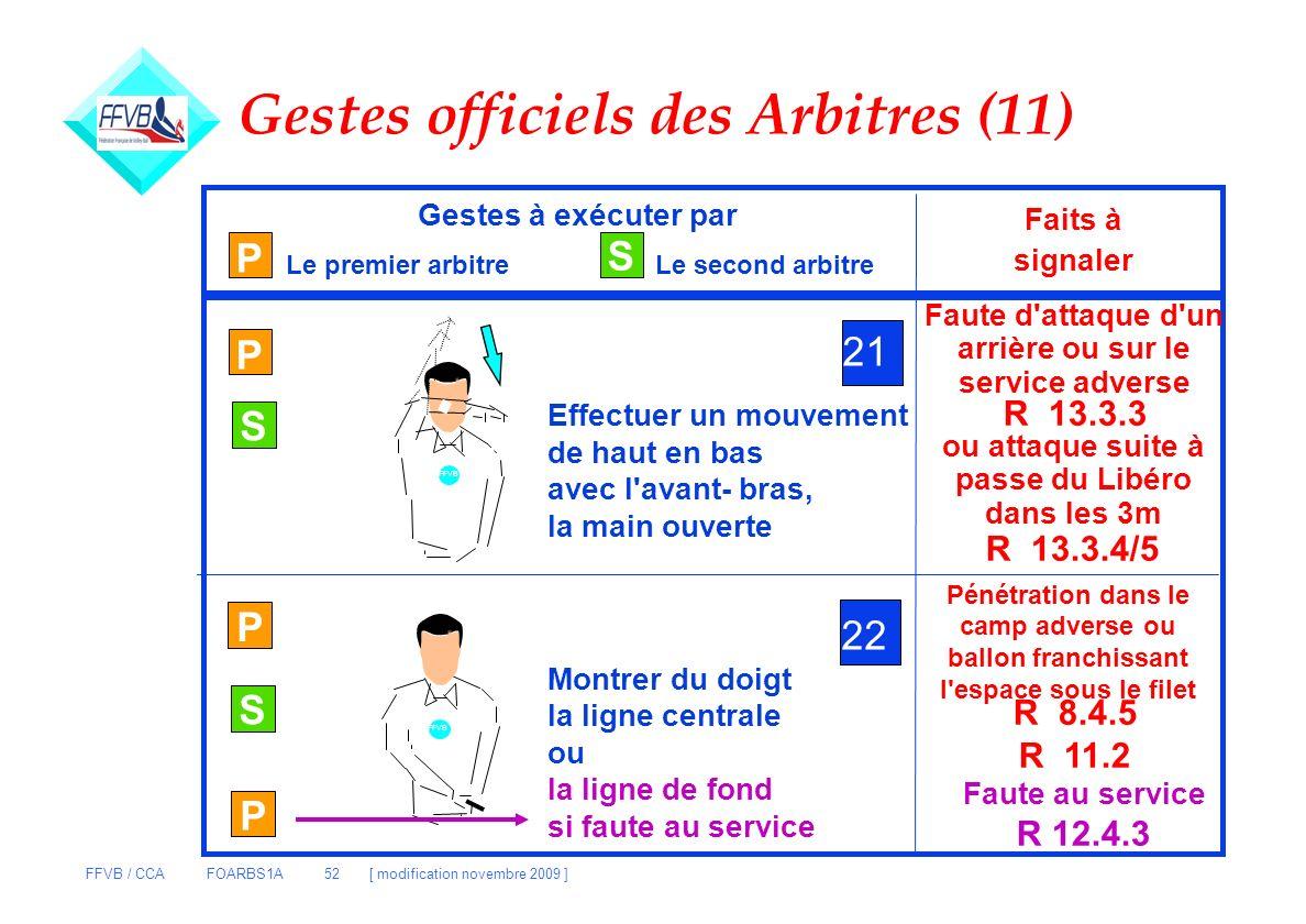 Gestes officiels des Arbitres (11)