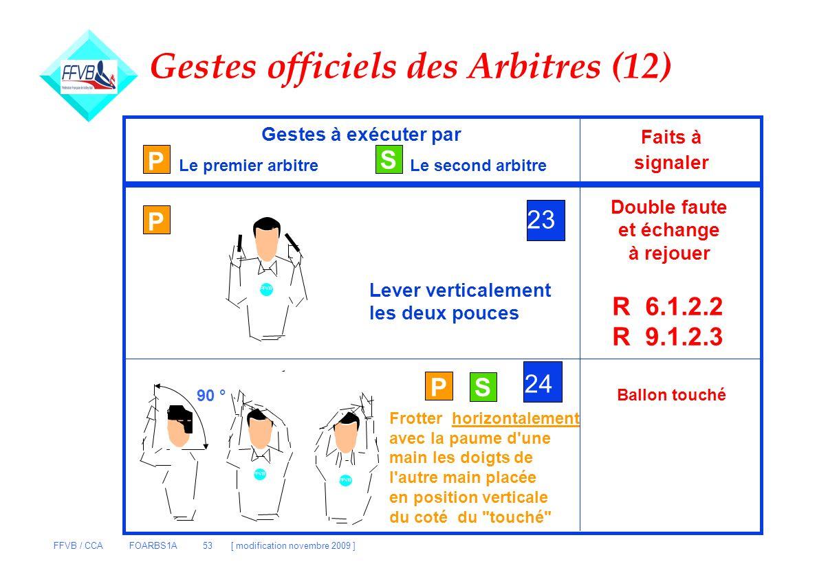 Gestes officiels des Arbitres (12)